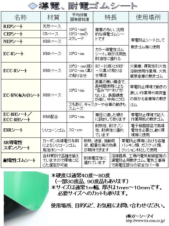 導電ゴムシート・耐電ゴムシート